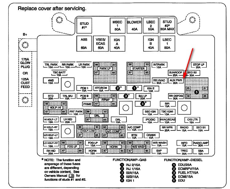 2006 Envoy Fuse Box Wiring Wiring Diagram For 656 Tractor Wiring Diagram Schematics