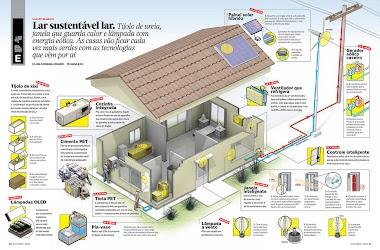 Fazendo uma casa sustentável