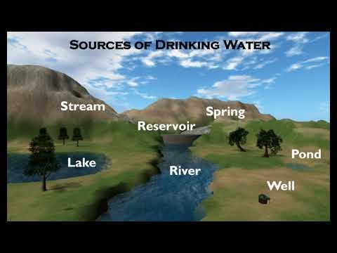 What are Sources of Drinking Water for Municipal Water Supply