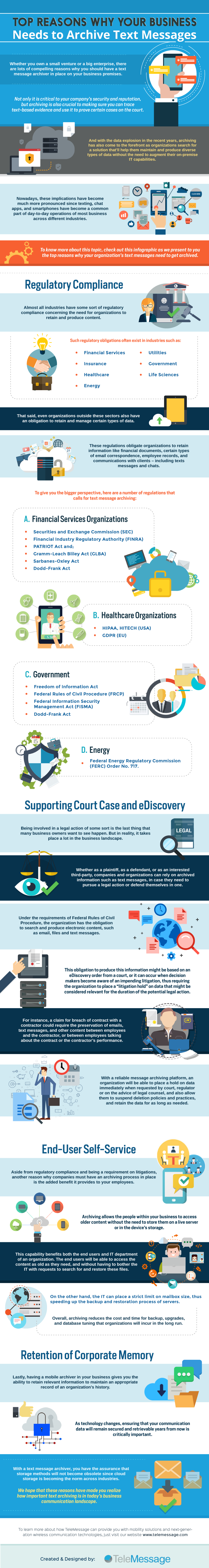 Top Reasons Why Your Business Needs Text Messages Archiving - Infographic