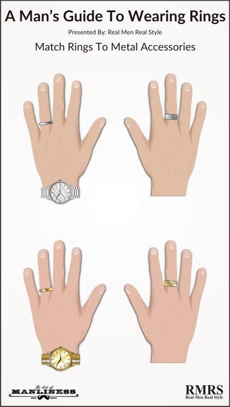 guia de  hombre  el uso de anillos