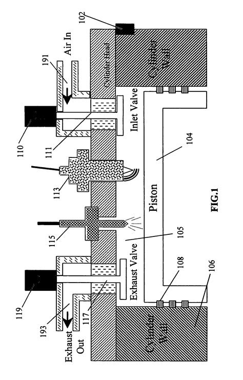 Patent US7167789 - Variable compression ratio internal