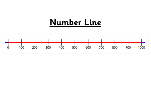 Printable Number Lines by Simon_H - Teaching Resources - TES