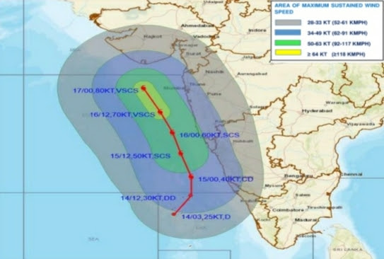 Advisory for the Depression in the South-east Arabian Sea