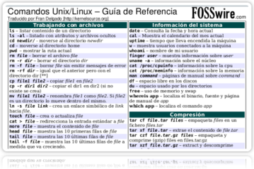 linux-cheat-sheet.png