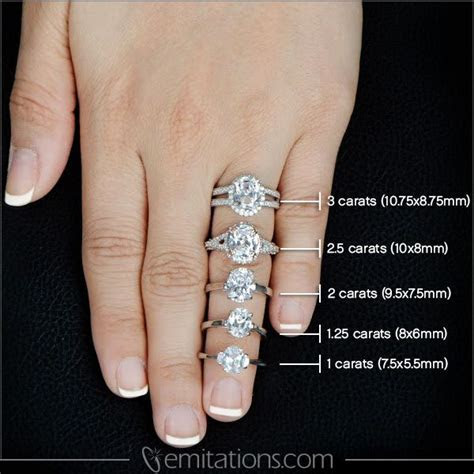 13 best images about Carat Comparison on Pinterest