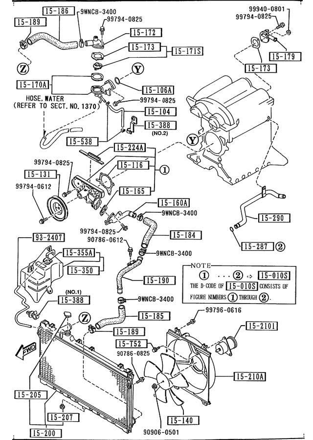 99 mazda miata engine diagram - 1980 firebird trans am fuse box -  plymouth.pujaan-hati.jeanjaures37.fr  wiring diagram resource