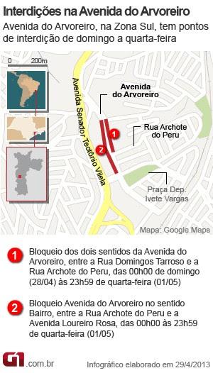 interdições 1º de maio 2013 são paulo (Foto: Arte G1)