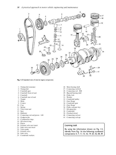 Motorcycle Engine Parts And Their Functions Pdf