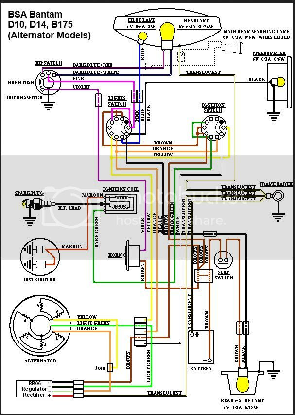 Diagram Wiring Diagram Bsa A65 Full Version Hd Quality Bsa A65 Schematictv2h Romaindanza It