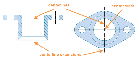 AutoCAD 2017 Associative Center Marks and Centerlines 1