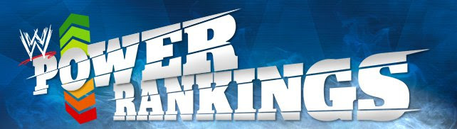 Power Ranking 31/05/2014
