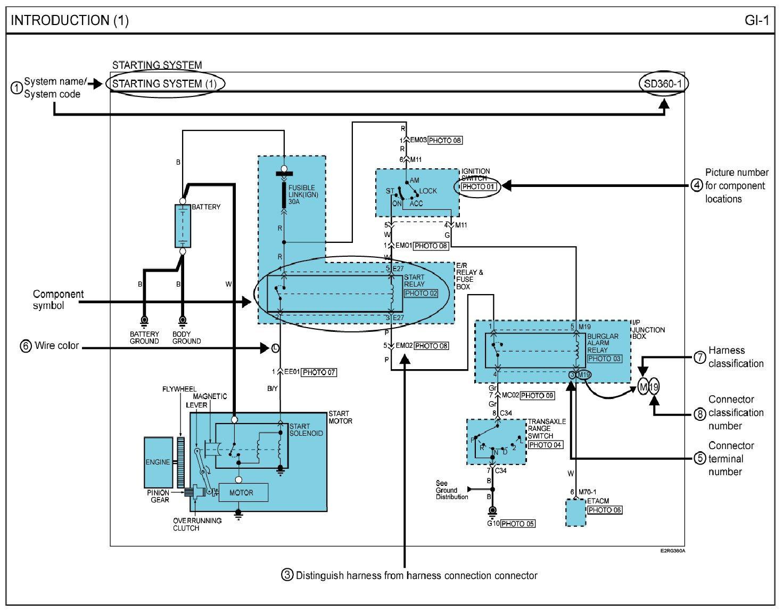 Diagram Kia Rio 2010 Wiring Diagram Full Version Hd Quality Wiring Diagram Ladderdiagram Charpente Ossature Bois Fr