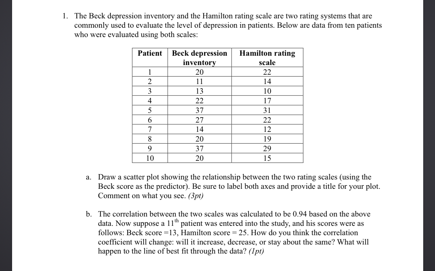 Solved: The Beck Depression Inventory And The Hamilton Rat ...
