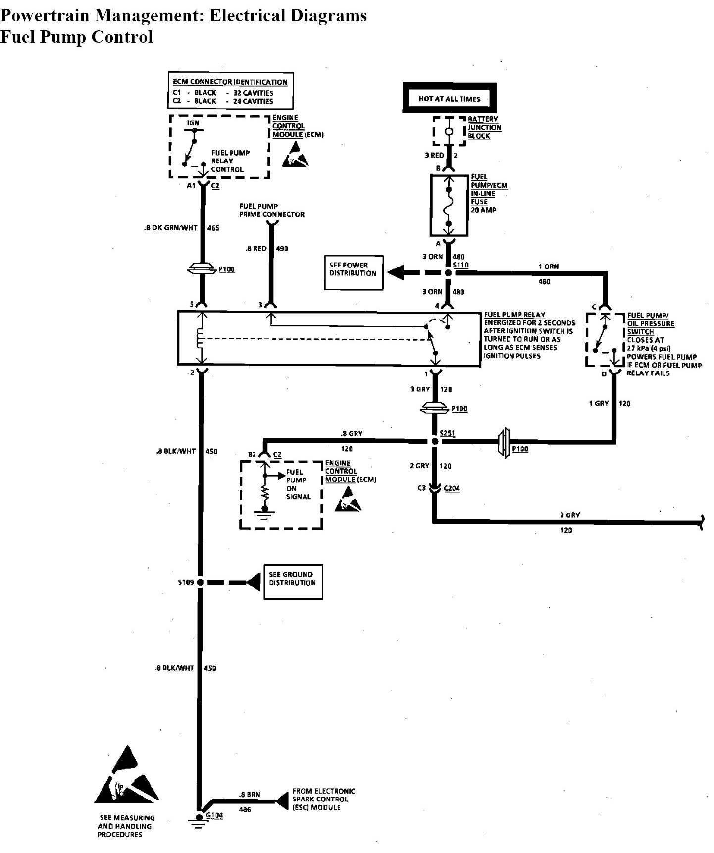 Diagram S14 Fuel Pump Wiring Diagram Full Version Hd Quality Wiring Diagram Diagramaliffg Nowroma It