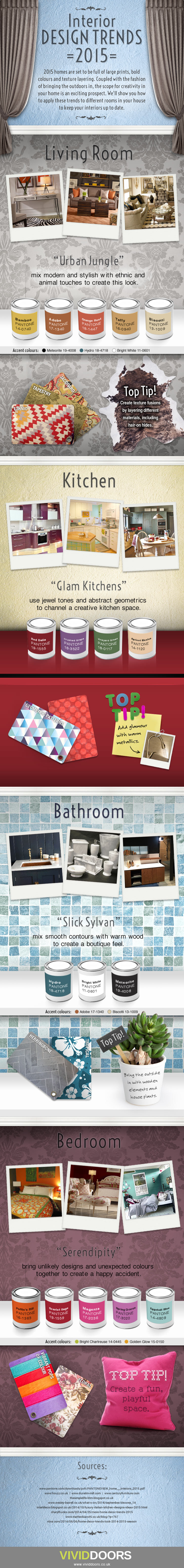 Infographic: Interior Design Trends for 2015