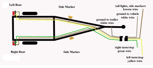 Diagram Phillips Trailer Harness Wiring Diagram Full Version Hd Quality Wiring Diagram Wiringwiz1c Piuitaliapopoloitalianounito It