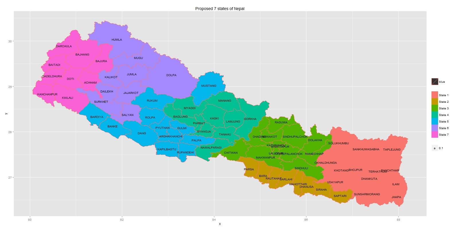 Crucial facts of Nepal constitution and how it formulated