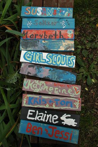 Plot Signs