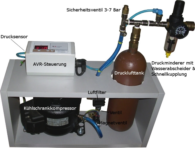 Mini Kühlschrank Selber Bauen Anleitung : Kompressor kühlschrank selber bauen lisa brasel