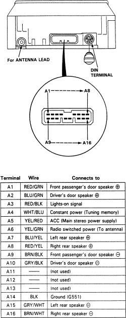wiring diagram for 1995 acura integra - radio wiring diagram for acura  integra stereo audio wiring