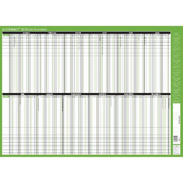 Planning & Presentation