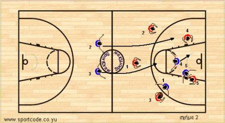 defensive_transition_16a.jpg
