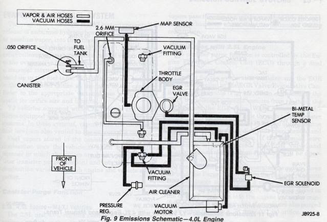 Question about Renix vacuum hose. - Jeep Cherokee Forum