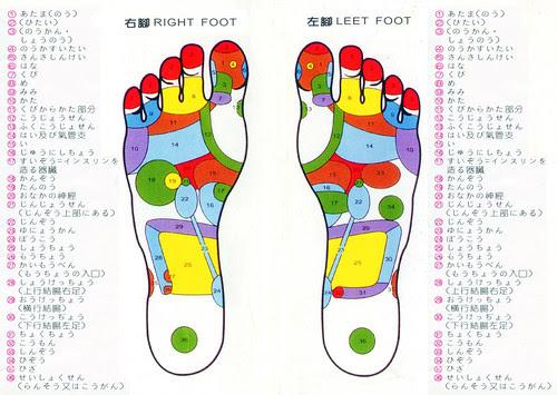 日文腳底反射區