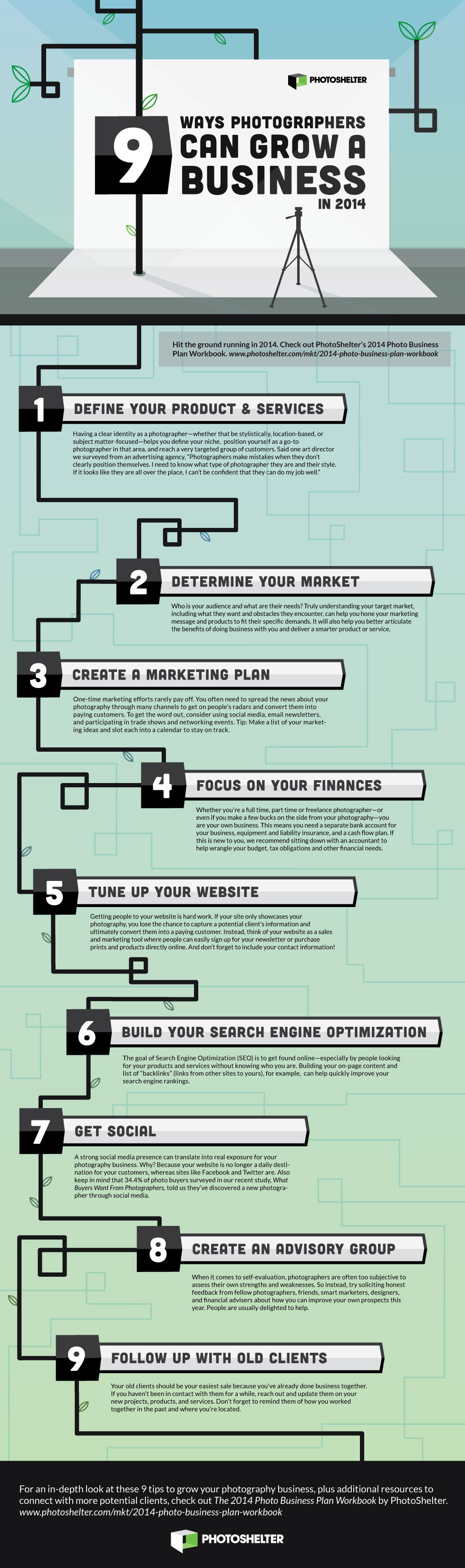 9 Key Steps To Build Your Photography Business - infographic