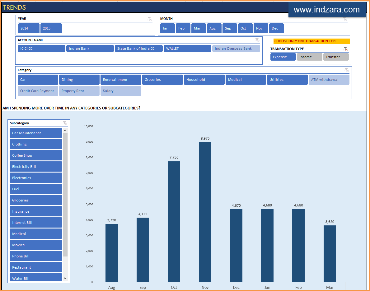 PersonalFinanceManager_Excel_Template_Report_Feat_3