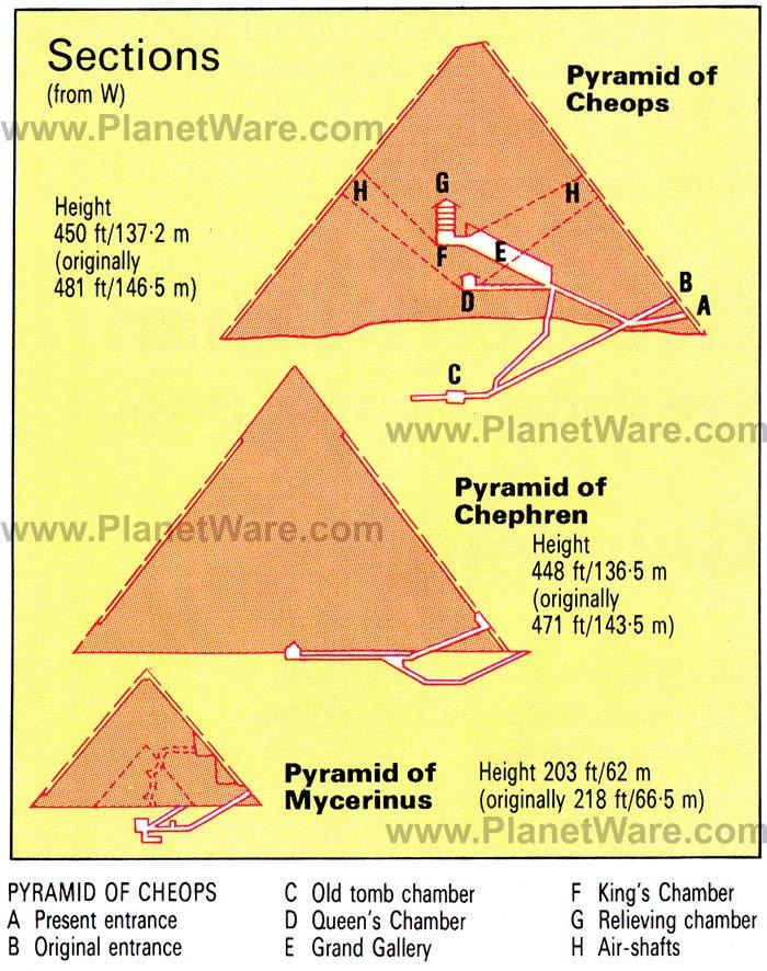 pyramid-of-mycerinus