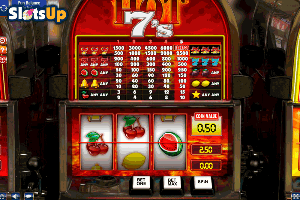 Casino slot machine reviews