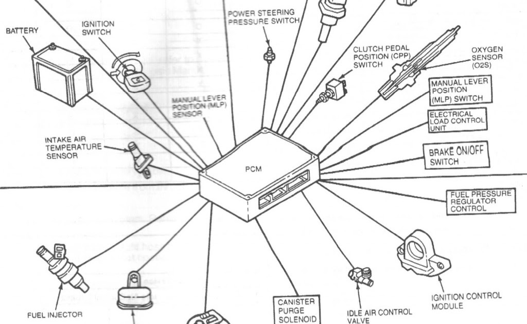 gta 5 cheats ps3 box wiring diagram GTA V Flying Cheat what does valve corporation do android info chipset gta 5 cheats ps3 gun