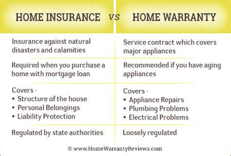 home warranty insurance claim form strata plan building