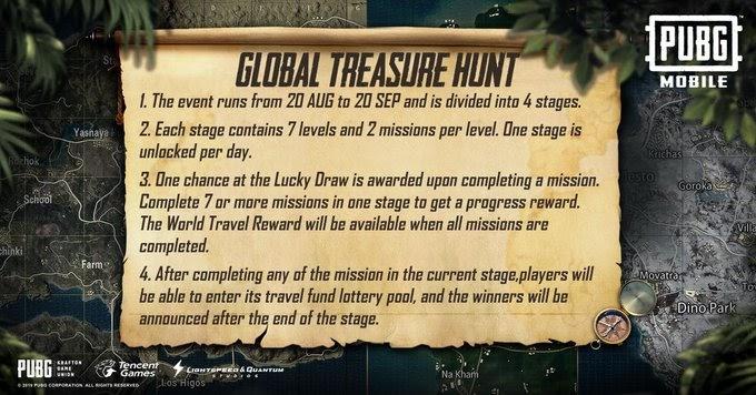 Treasure Hunt Secret Codes - PUBG Mobile