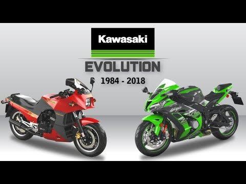 The Evolution Of Kawasaki Ninja 1984 2019