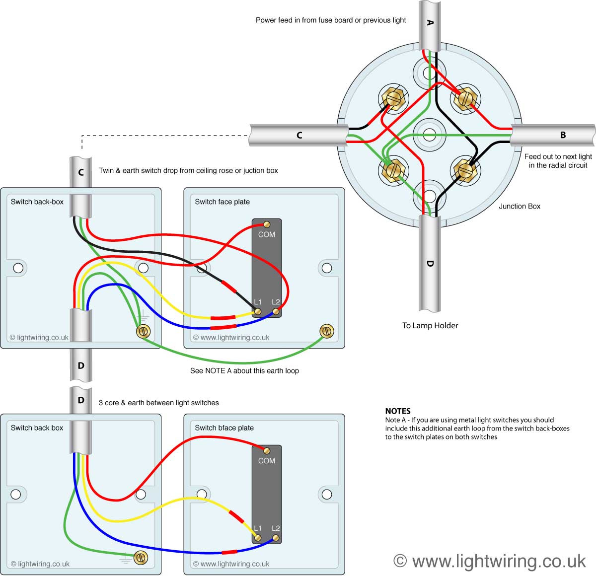 Diagram 4 Way Light Circuit Diagram Full Version Hd Quality Circuit Diagram Diagrampointl Ripettapalace It