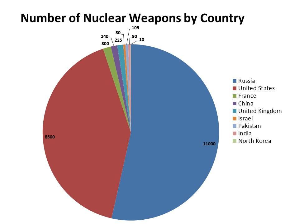 nuklir 1