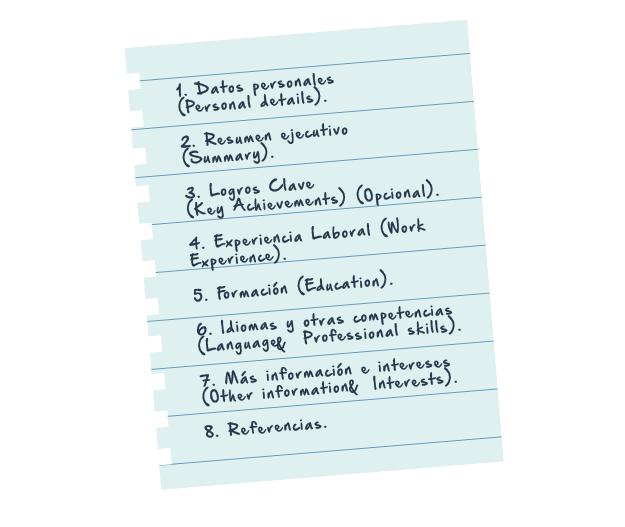 7 Claves Para Redactar Tu Cv En Inglés Usvirtualempleo