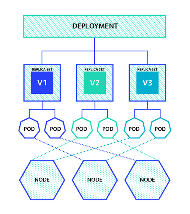 Frequency Tribe Part 2 - Infra deployment