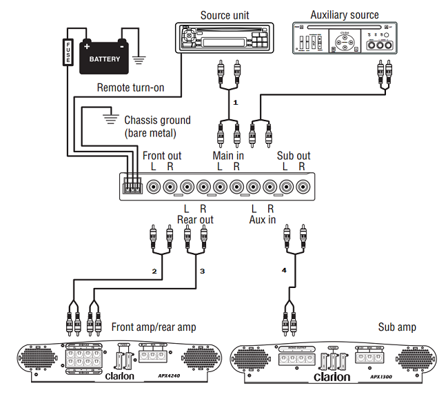 yamaha wiring diagram bose 901 to powered mixer 31 how to connect equalizer to amplifier diagram wiring diagram list  connect equalizer to amplifier diagram