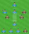 IND vs AUS Myteam11 Prediction, 3rd ODI: Preview, Team News, Playing XIs, Fantasy Cricket Tips