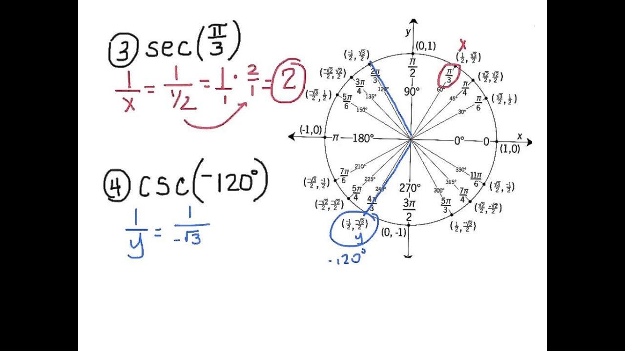 Unit Circle Trig (tan, cot, sec, csc) - YouTube