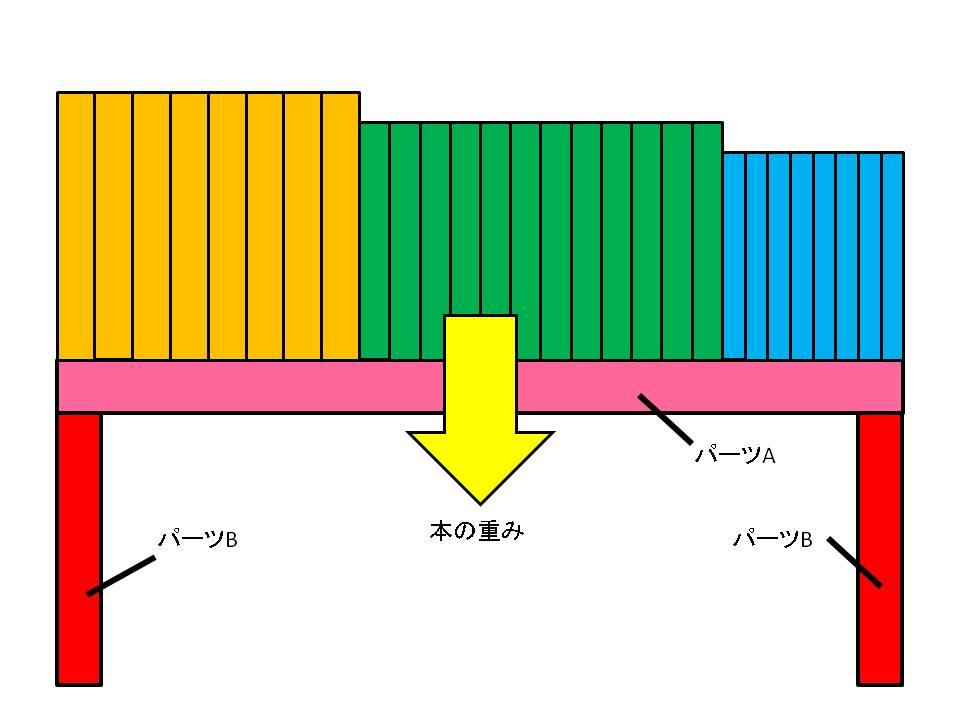 [本棚仕切り]概念図3