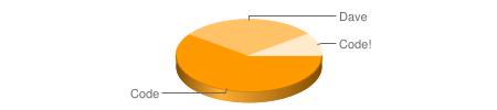 http://chart.apis.google.com/chart?cht=