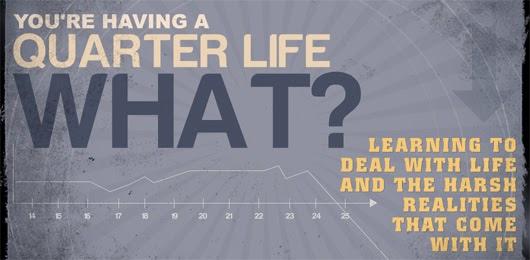 Apakah Kamu Mengalami Quater Life Crisis ??