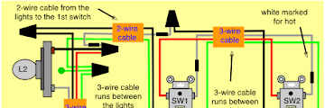 Three Way Switch Diagram One Light : Three way light switching | Light fitting - I need to install a dimmer in place of 3 way switch 3 way switch.
