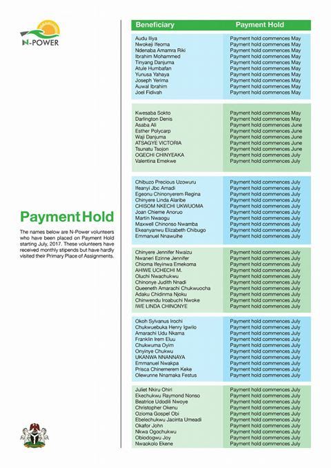 N-power List of Volunteers Whose Payments Have Been Put On Hold N-power List of Volunteers Whose Payments Have Been Put On Hold [PICS] N-power List of Volunteers Whose Payments Have Been Put On Hold [PICS] gif base64 R0lGODlhAQABAAAAACH5BAEKAAEALAAAAAABAAEAAAICTAEAOw