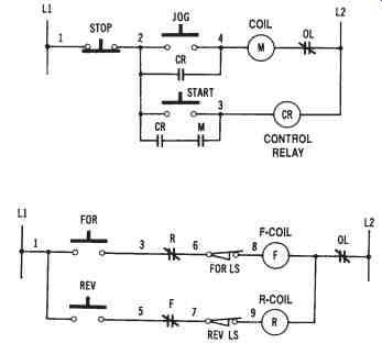 Madcomics Forward Reverse Motor Control With Limit Switch